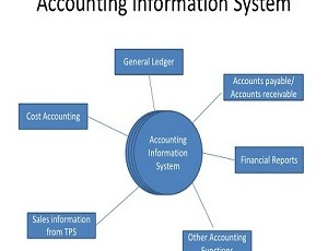information-system-in-business-functions-unit-iv-4-728 (3)
